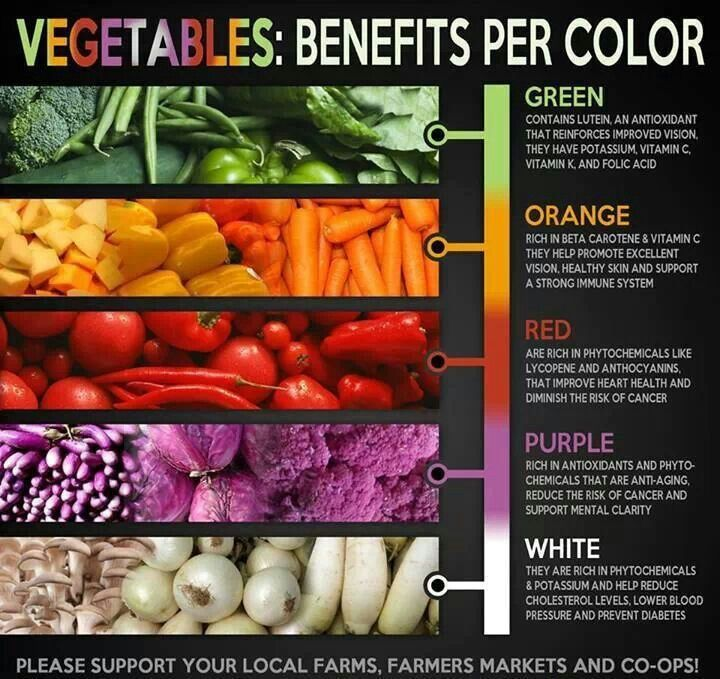 veggies by color 2